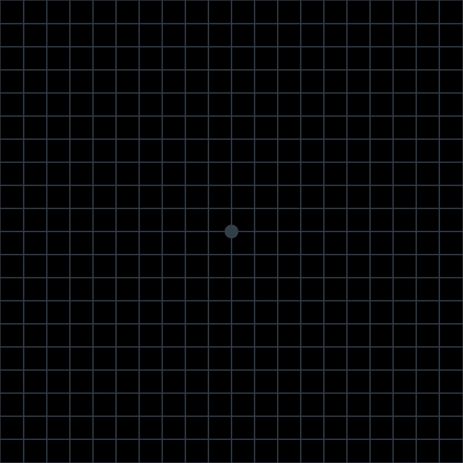 阿姆斯勒方格表