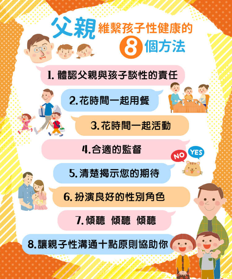 做個能與孩子談「性」的父親 –父親維繫孩子性健康的8個方法