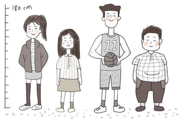 身高與體型