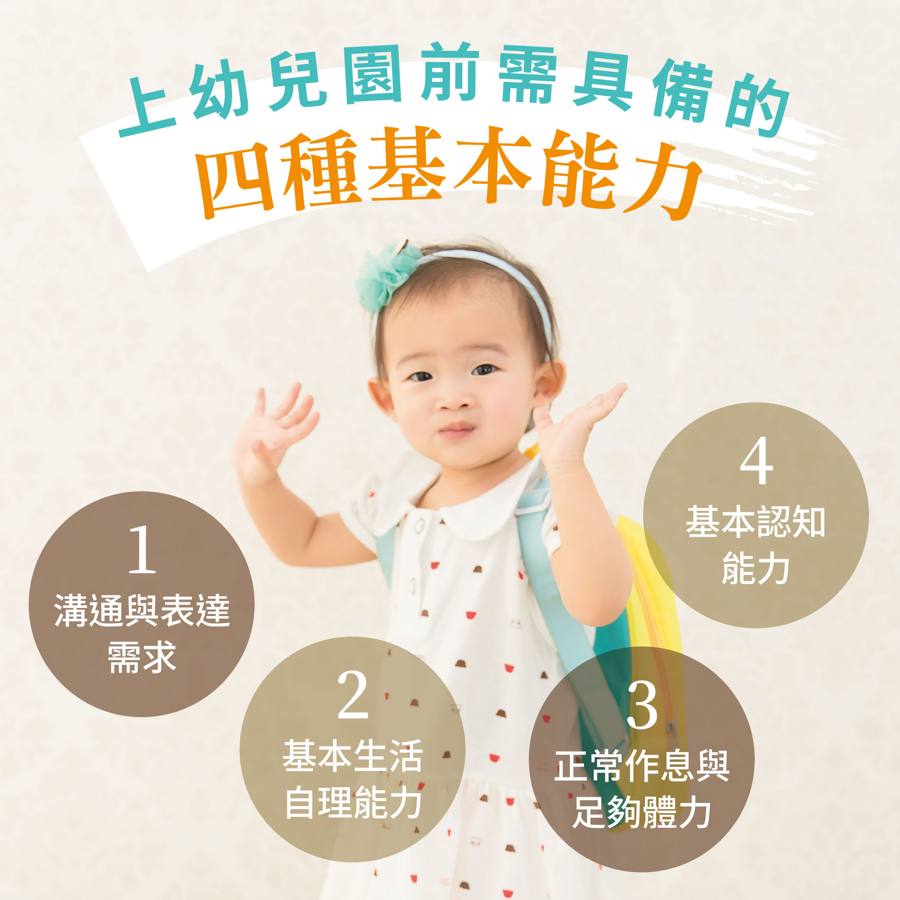 幼兒3歲 (第4週)上幼兒園前須具備的四種基本能力