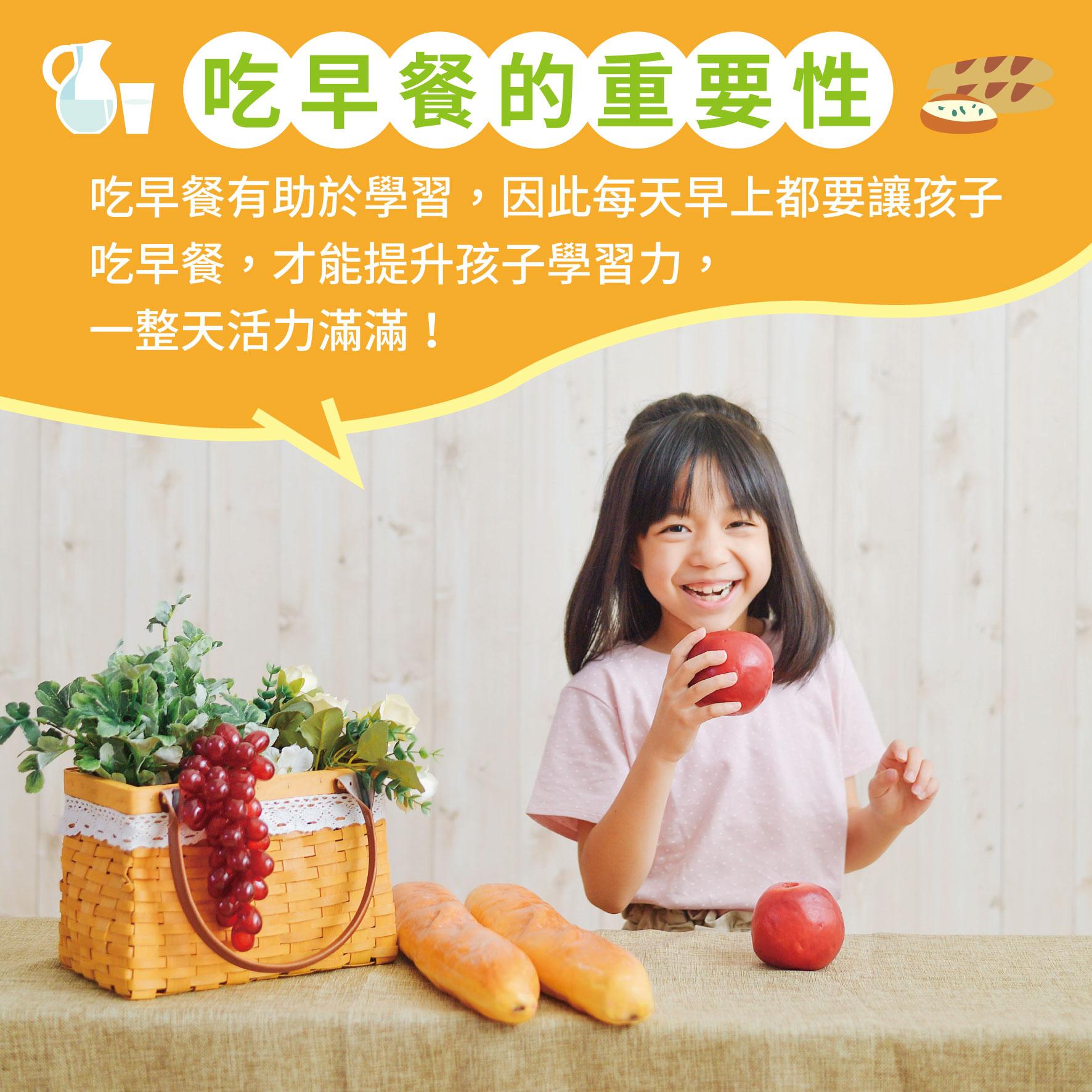 幼兒6歲(第46週)吃早餐的重要性
