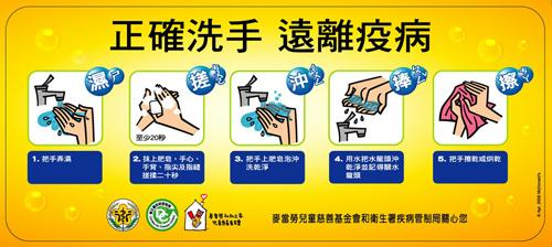 正確洗手 遠離疫病