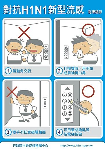 對抗H1N1新型流感電梯禮節(貼紙)