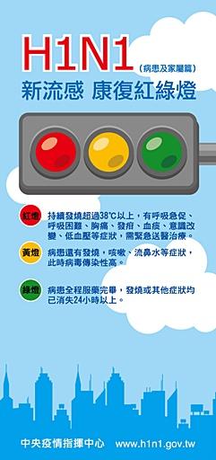 H1N1新流感 康復紅綠燈