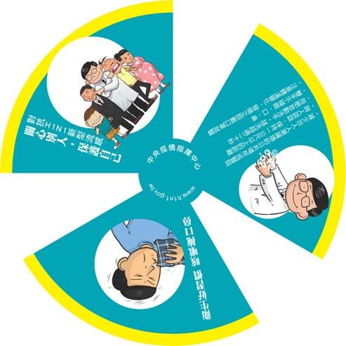 對抗H1N1新型流感 關心別人,保護自己轉盤