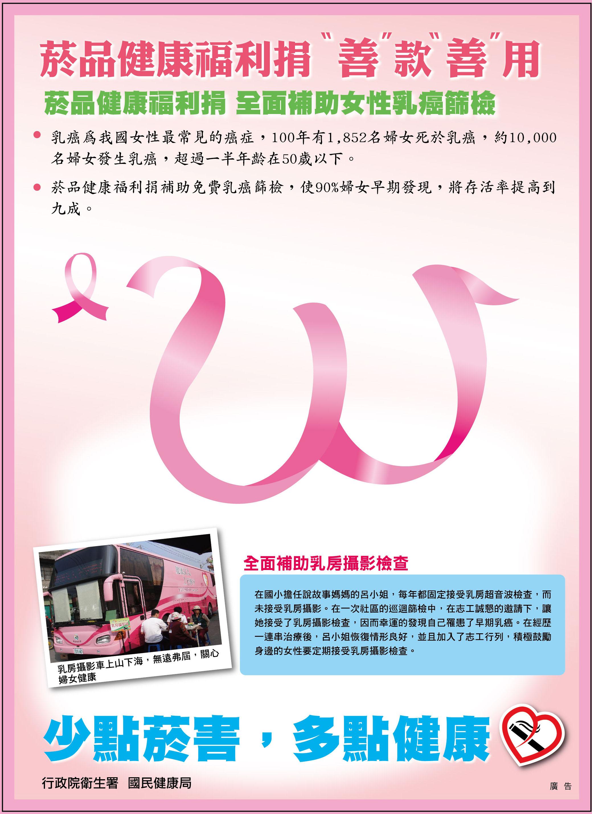 少點菸害,多點健康-菸品健康福利捐 全面補助女性乳癌篩檢