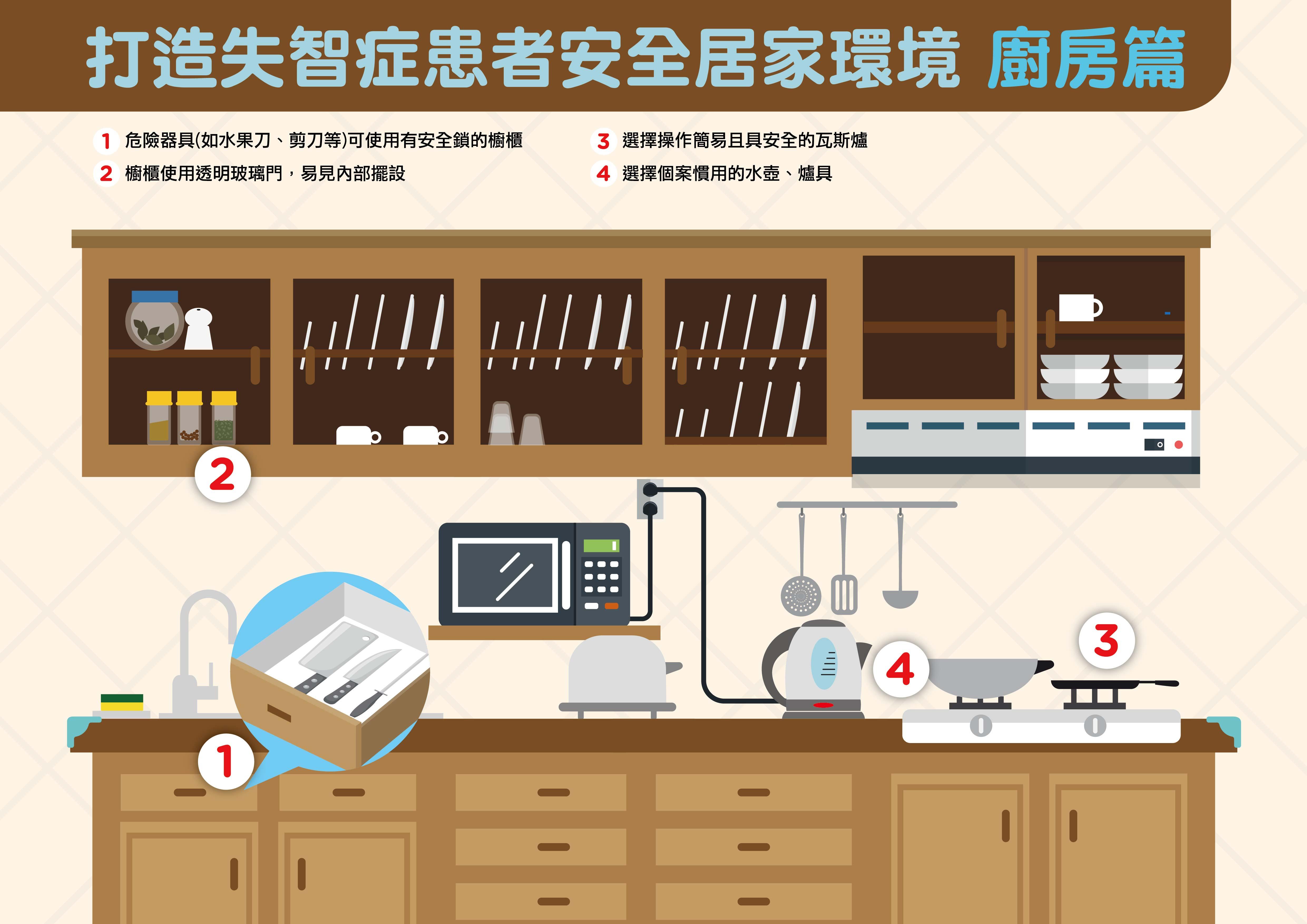 打造失智症患者安全居家環境-廚房篇