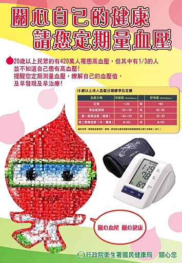 Take good care of your body, take regular blood-pressure measurements.