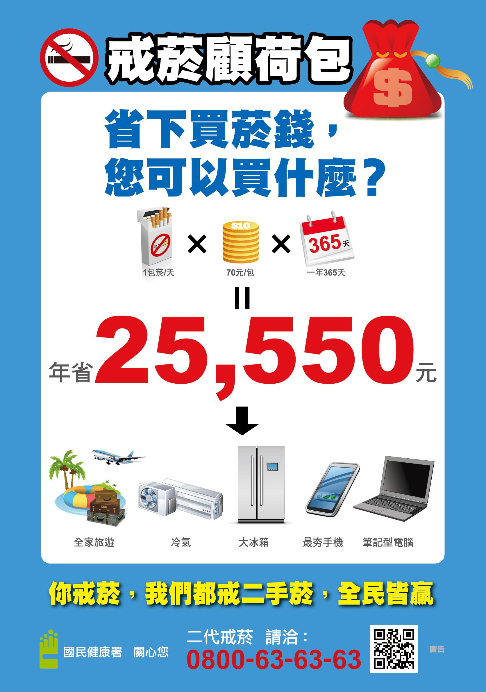 戒菸顧荷包 省下買菸錢,您可以買什麼?