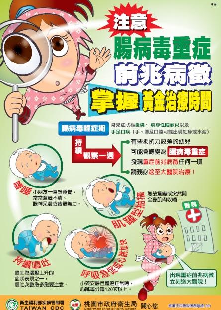 腸病毒重症前兆病徵