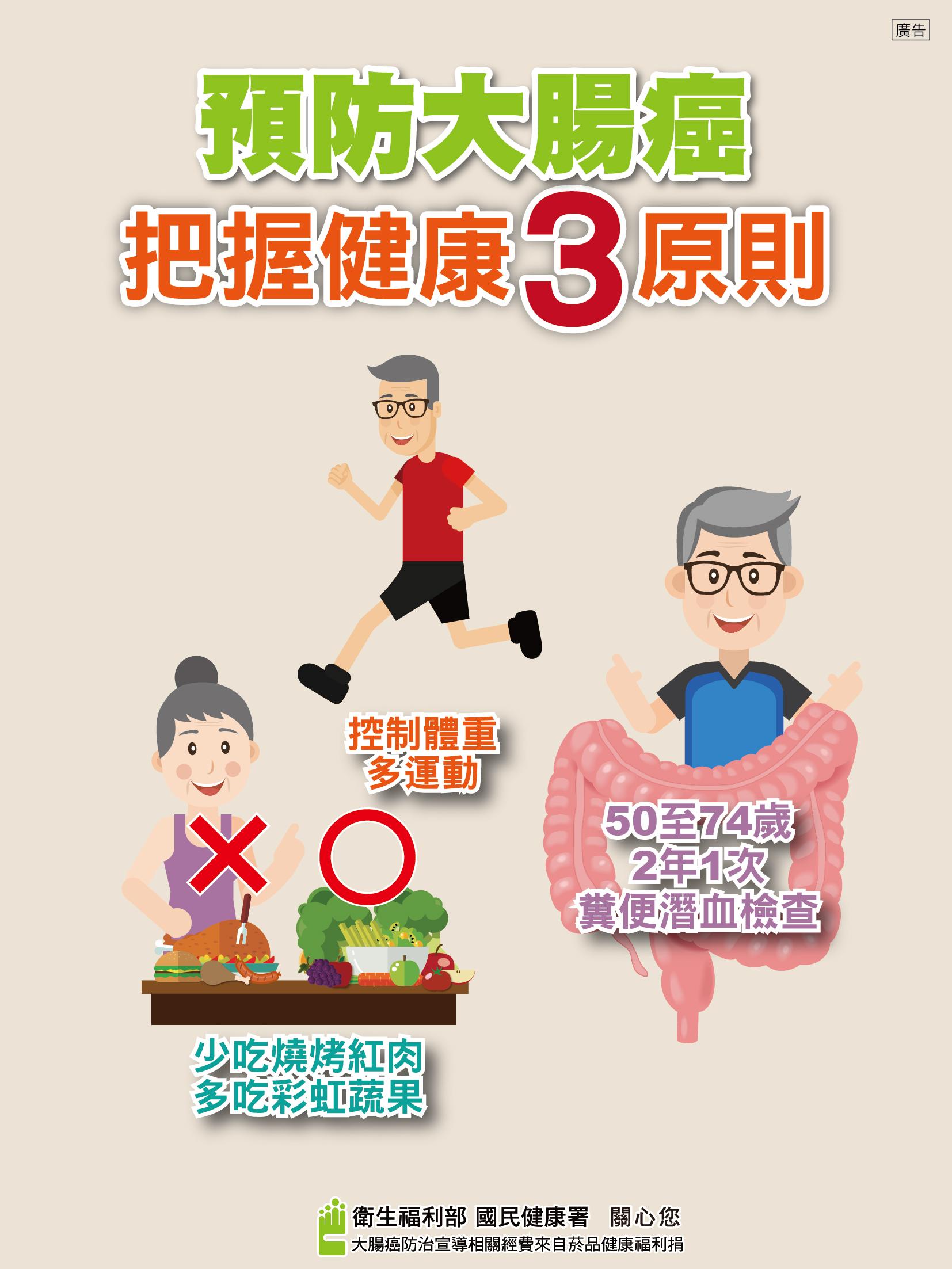 預防大腸癌 把握健康3原則