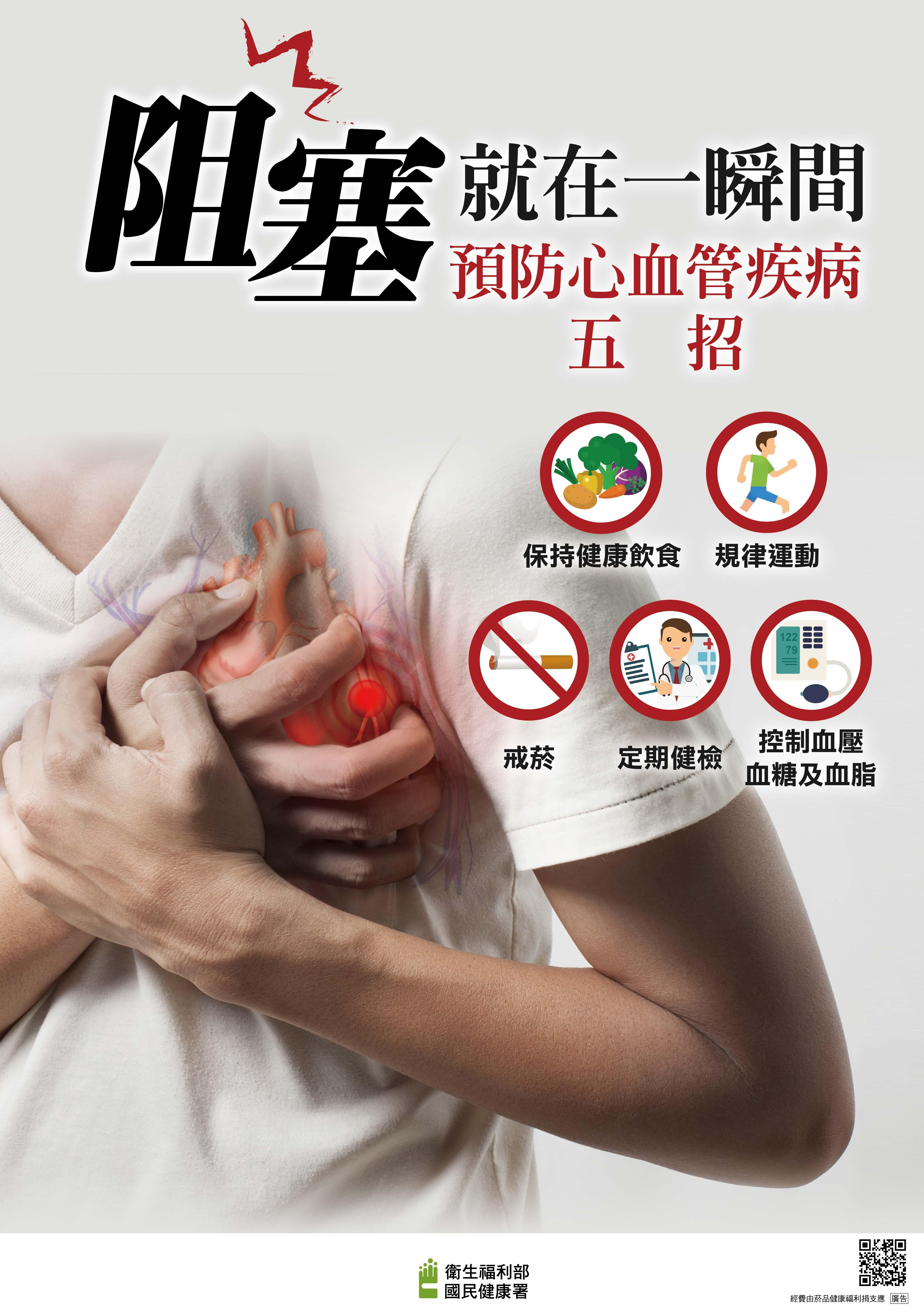 預防心血管疾病-阻塞篇