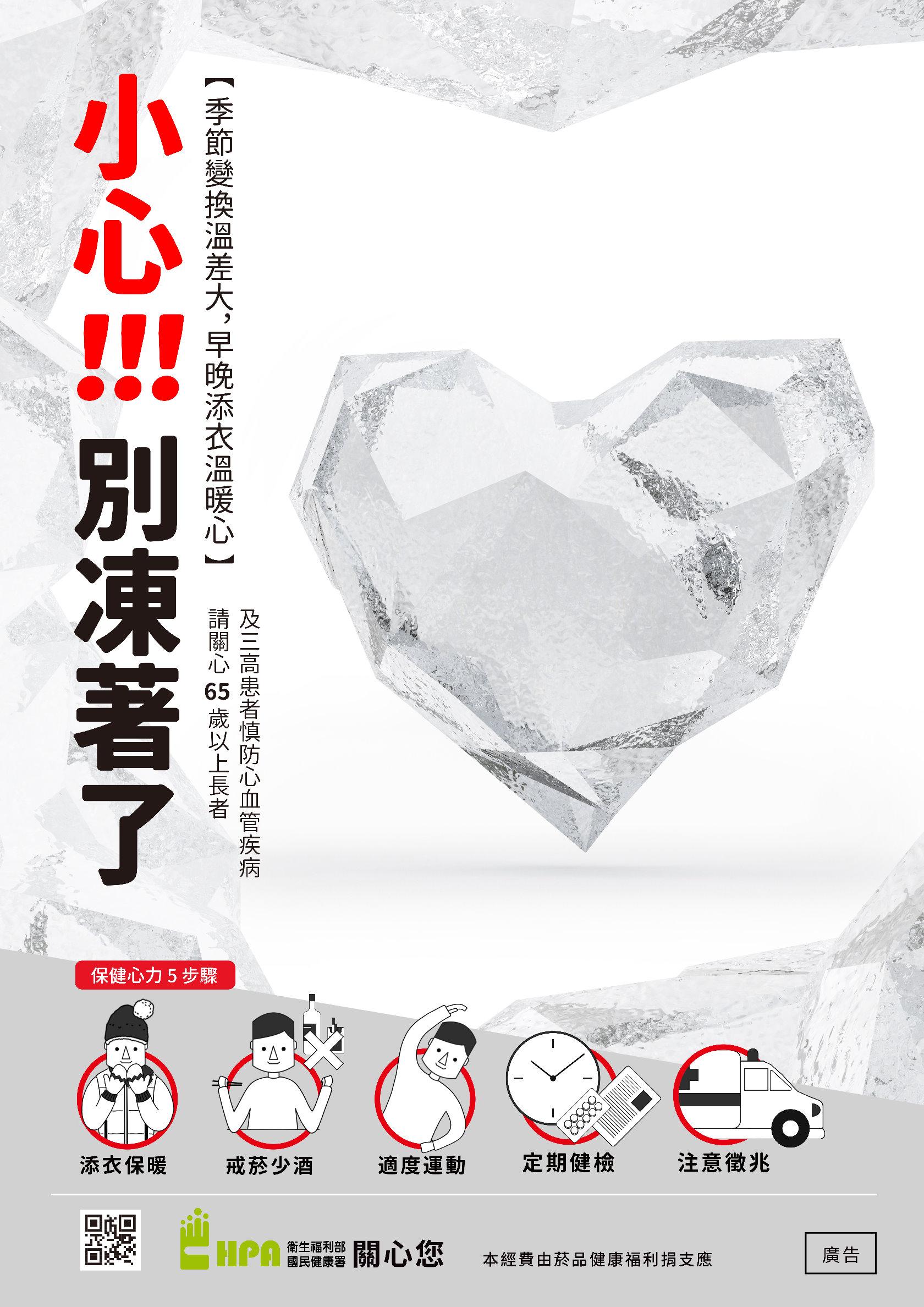 預防心血管疾病-天冷寒心篇