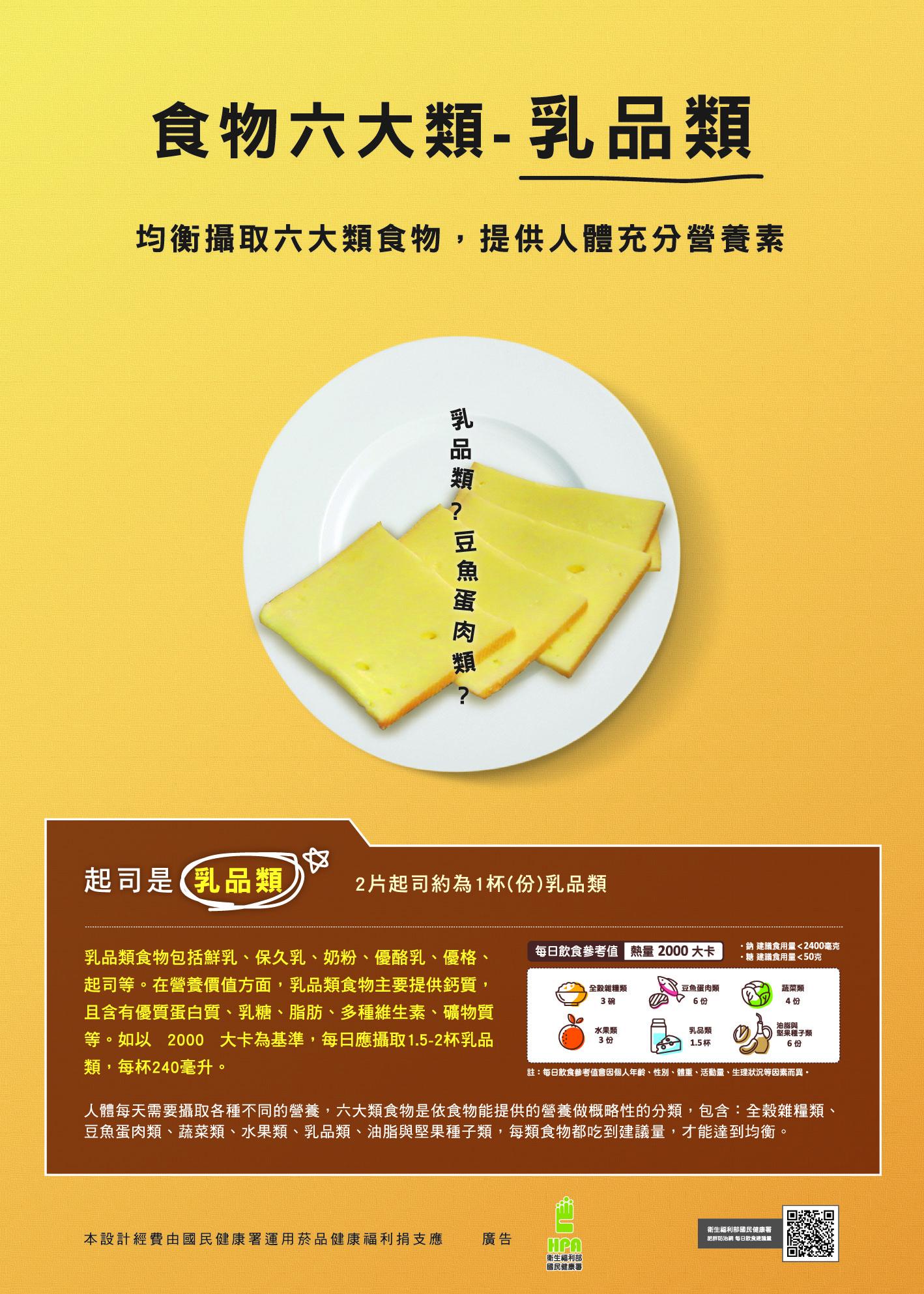 食物六大類-乳品類