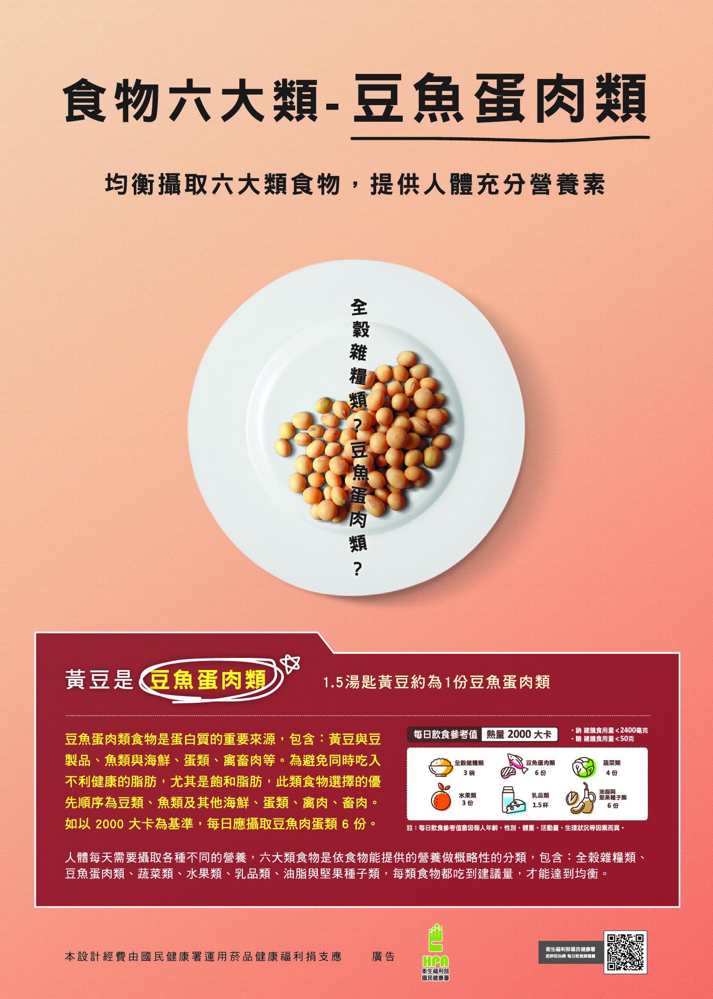 食物六大類-豆魚蛋肉類
