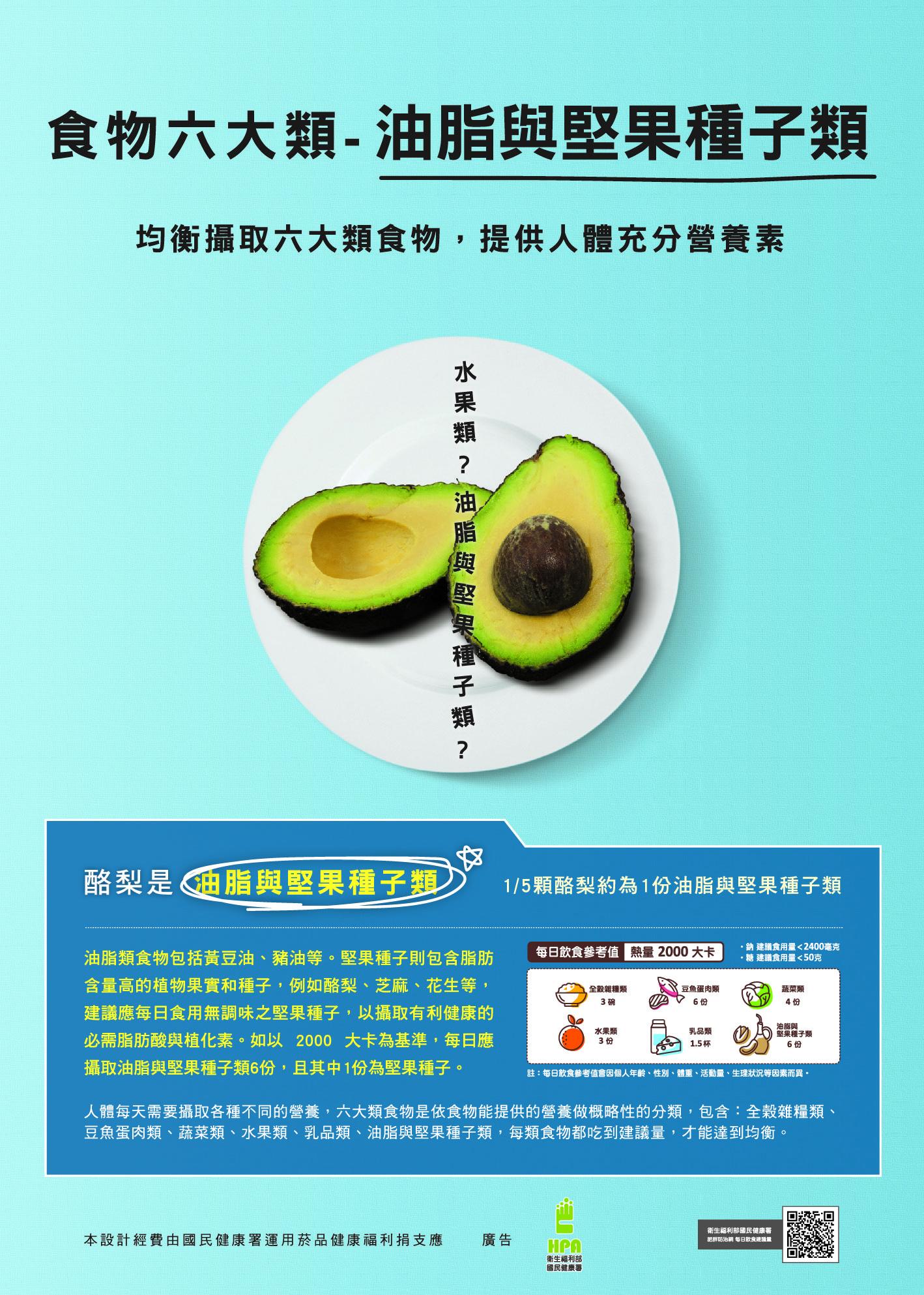 食物六大類-油脂與堅果種子類