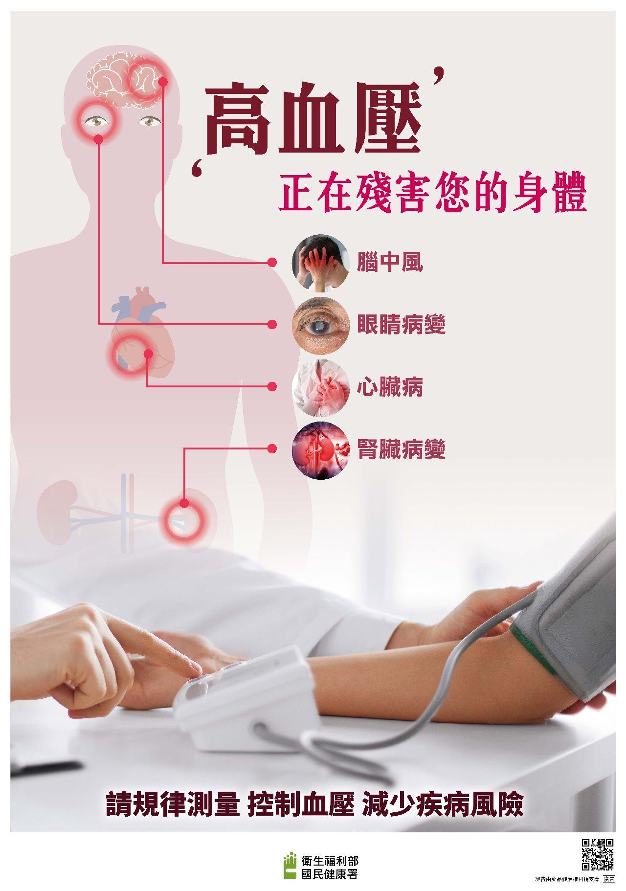 高血壓 正在殘害您的身體