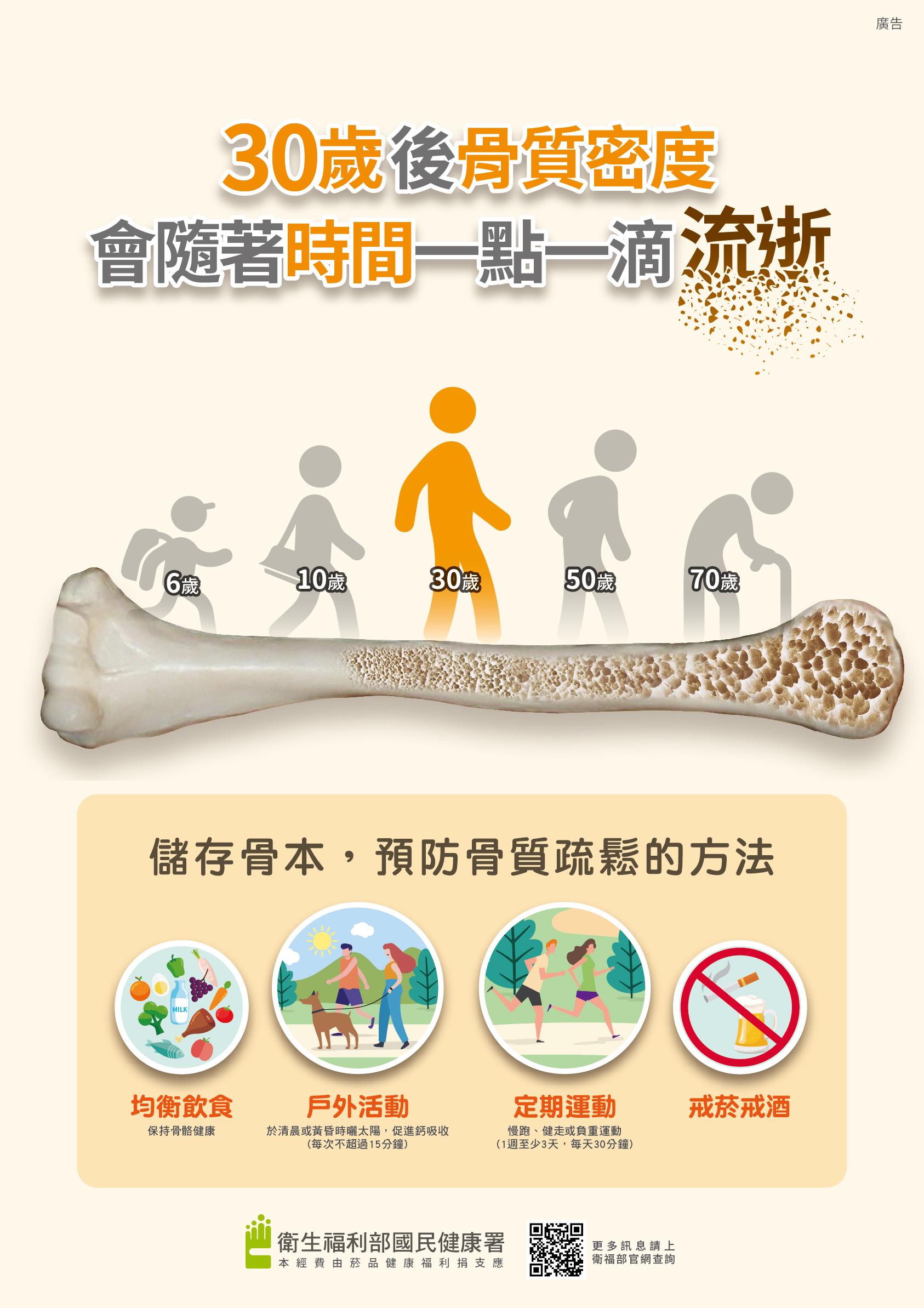 預防骨質疏鬆海報