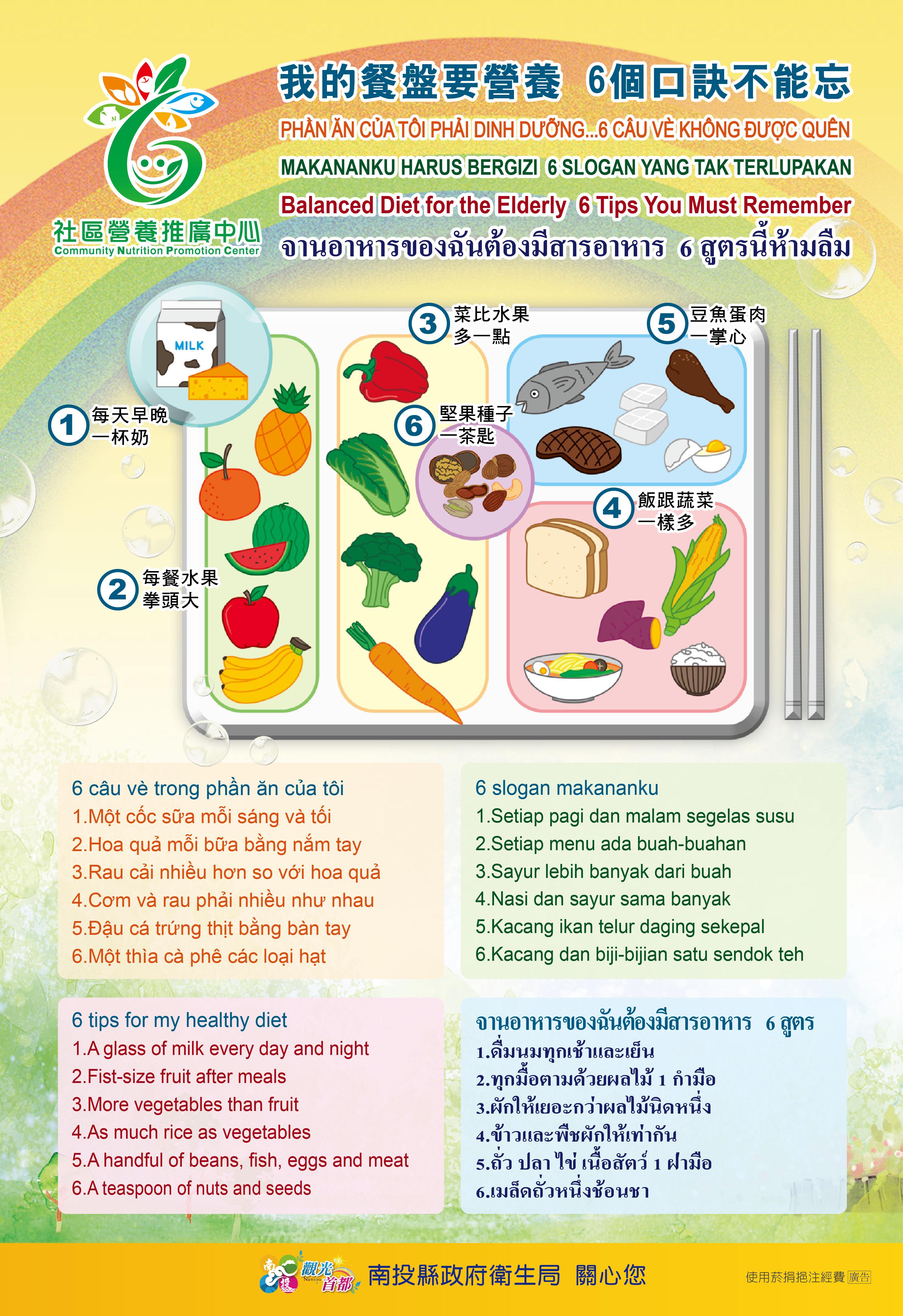 我的餐盤要營養 6個口訣不能忘─多國語言板