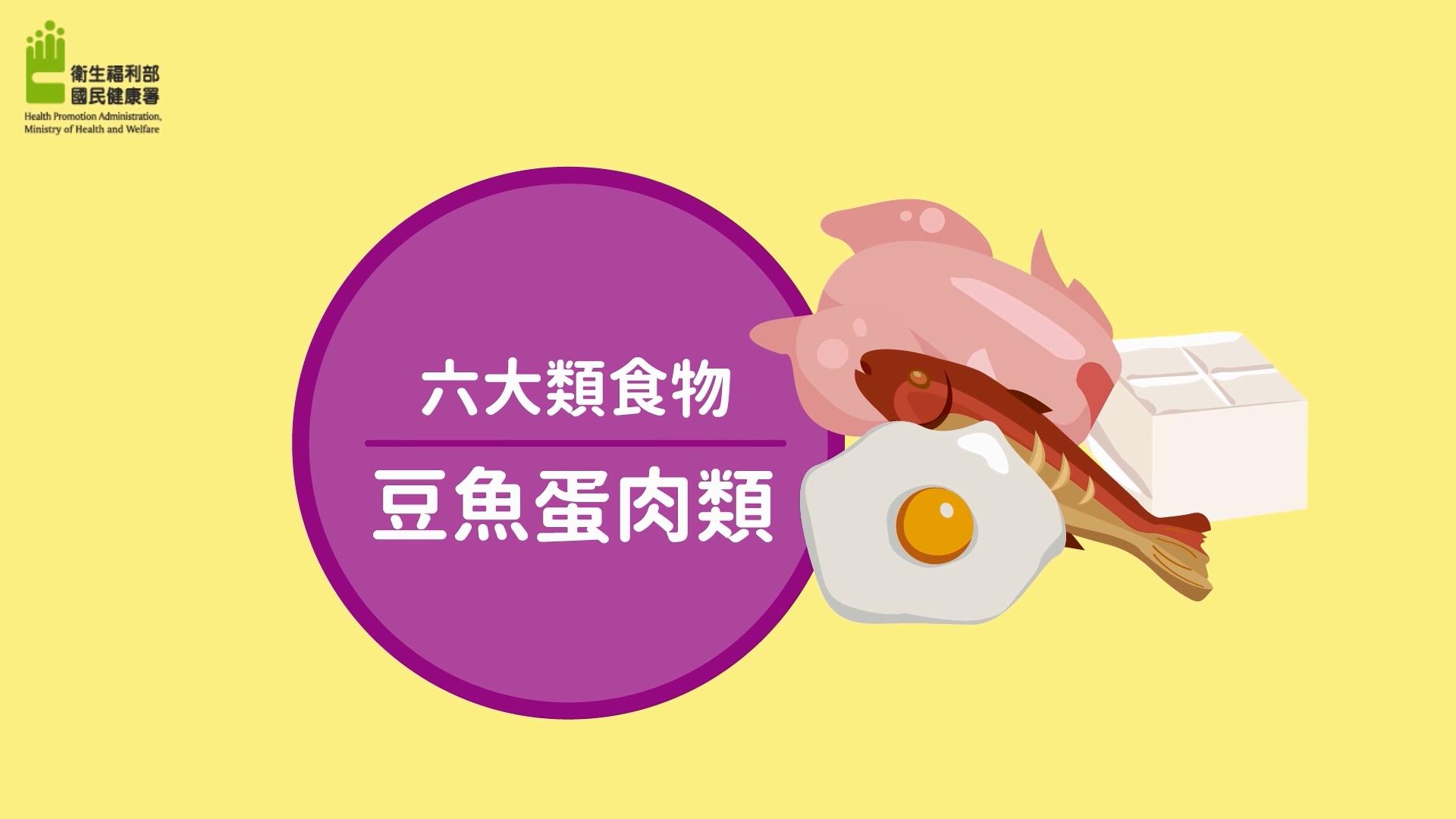 六大類食物03豆魚蛋肉類