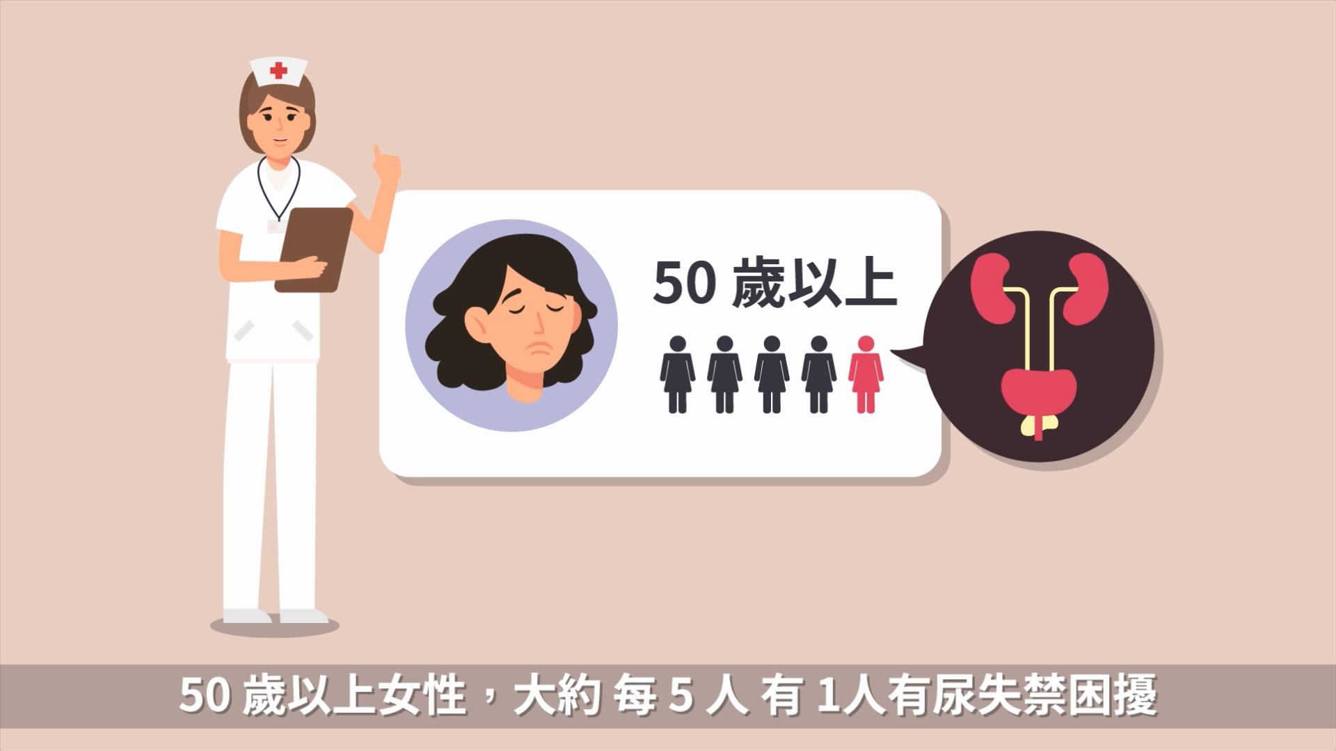 尿失禁防治症狀說明動畫篇(30秒)
