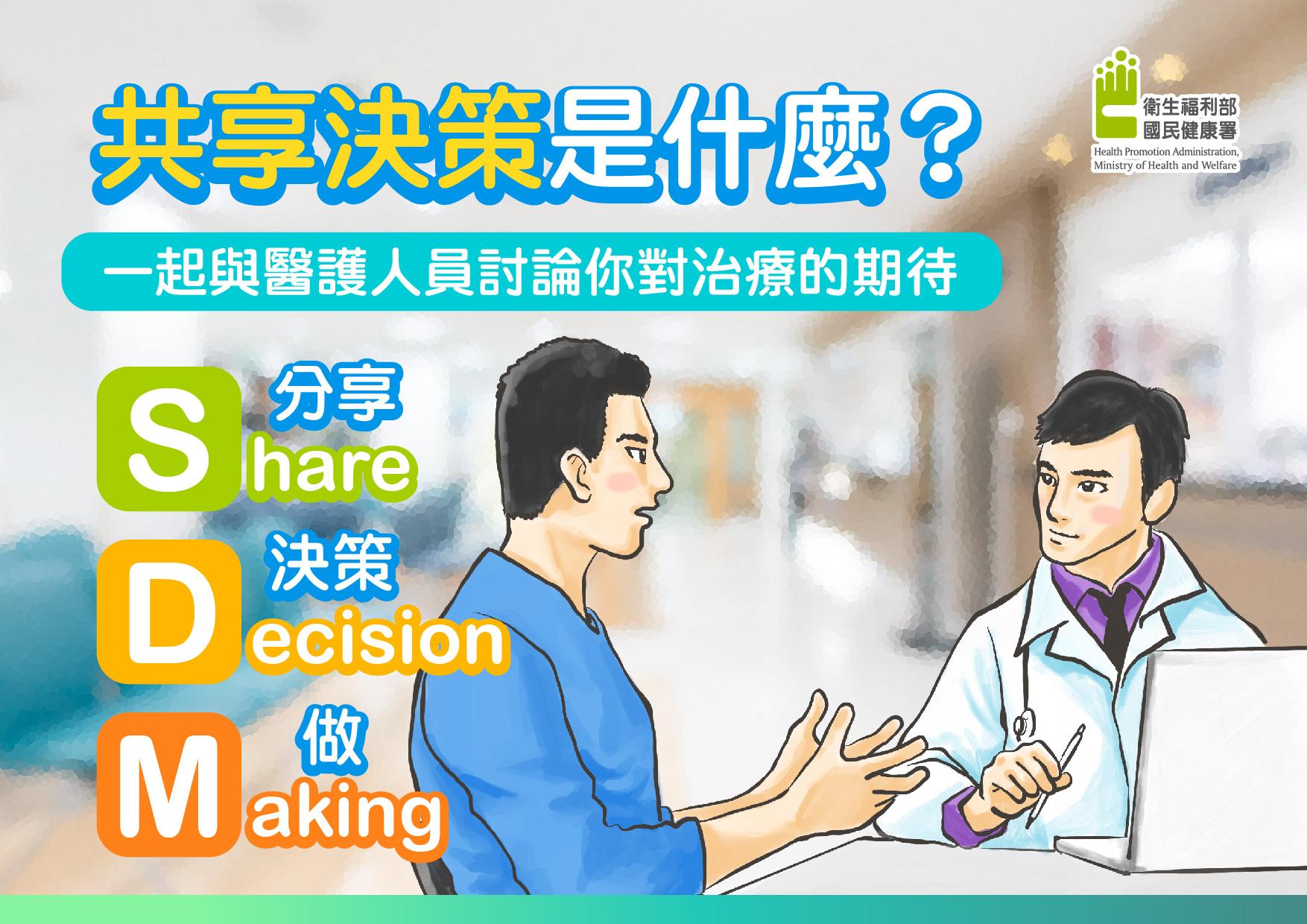 SDM醫病共享決策懶人包