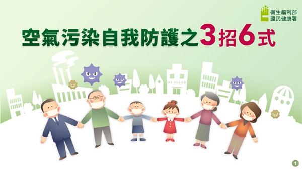 空氣污染自我防護之3招6式