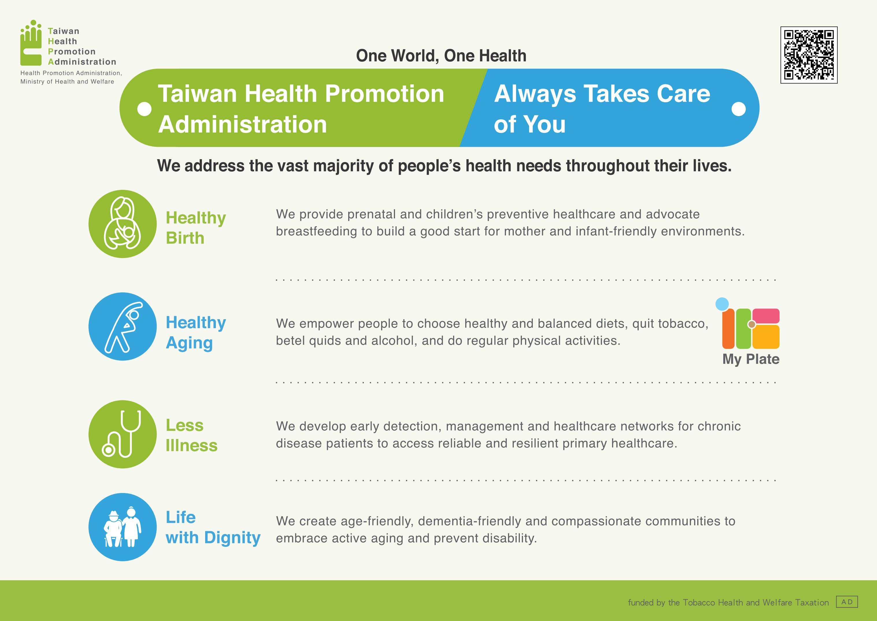 Health Promotion Policy 國民健康署政策懶人包